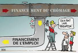 financement emplois